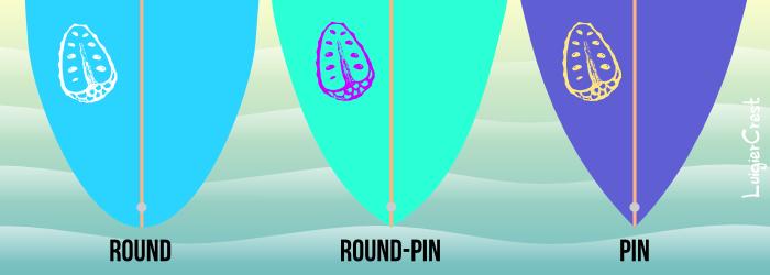 Tipos de colas surf 02