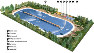 wavegarden texas