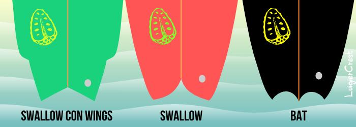 Tipos de colas surf 04